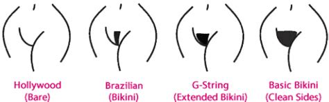 Brazilian Waxing with Chequers Hair and Beauty, Leadenhall