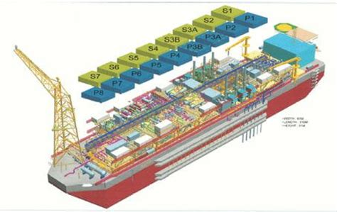 Integrating Systems in Floating Production Storage and