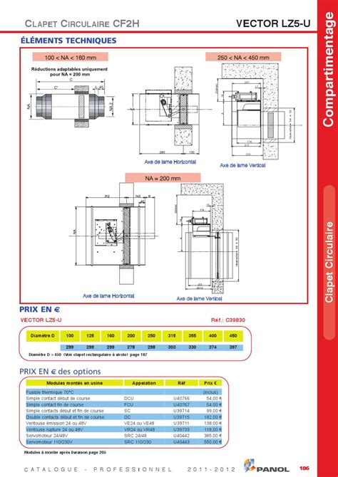 PANOL Catalogue professionnel 2011-2012 by marc - Issuu