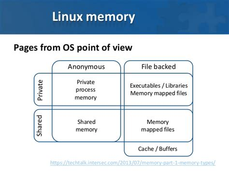 Java on Linux for devs and ops