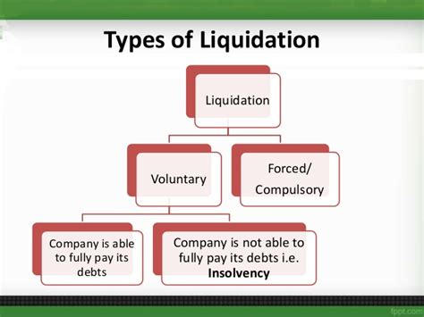 Insolvency, liquidity and winding up